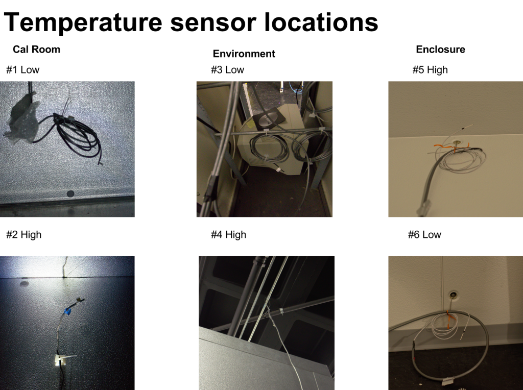 Temperature sensor Locations